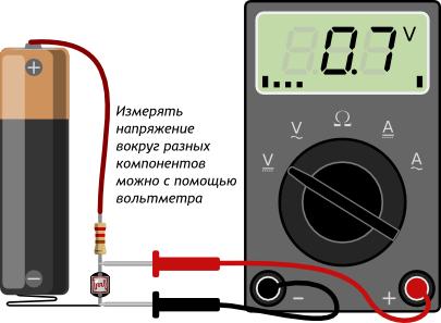 Измерение вольтметром